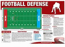 Football Defensive Chart Football Defense Productive Fitness