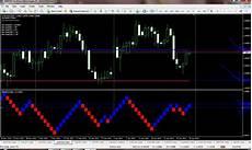 Renko Charts Free Download Renko Charts Trader Page 4