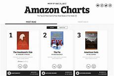 Amazon Nonfiction Charts Amazon S New Bestseller List Tracks What People Are