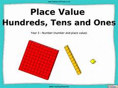 Powerpoint On Place Value Place Value Hundreds Tens And Ones Powerpoint