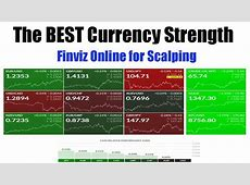 The BEST Online Currency Strength for Scalping   YouTube