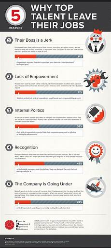 Reasons To Leave Job Top Reasons Employees Leave Their Jobs Brandongaille Com