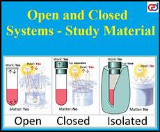 Closed System Open And Closed Systems Study Material Exams Daily