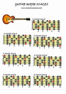 Acoustic Guitar Scale Chart Guitar Major Scales Chart Mamamusicians Music Theory