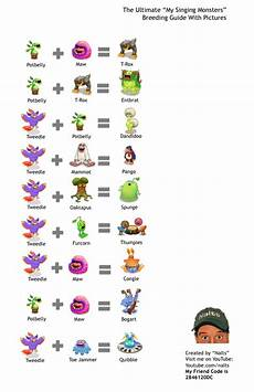 My Singing Monsters How To Breed My Singing Monsters Guide With Pictures Will