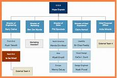Company Organizational Chart Sample 6 Sample Organizational Chart Of A Company Company