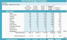 Nonprofit Budgeting Non Profit Budget Template Budget Template Budgeting