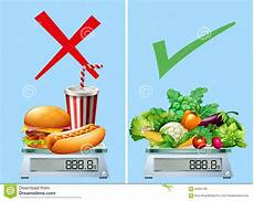 sund mad vs junkfood sang alimento saud 225 vel contra alimentos sem valor nutritivo