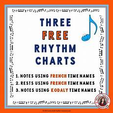 Music Notes And Symbols Chart Music Rhythm Charts Free Download By
