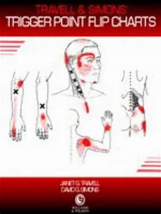 Travell Trigger Point Chart Books On Myofascial Syndrome Fibromyalgia And