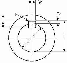 Key Size Chart For Shaft Metric Key Keyway Dimensions Engineers Edge Www