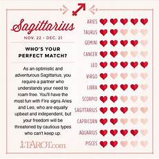 Leo Capricorn Compatibility Chart Your Free S Day Astrology Love Chart Who S Your