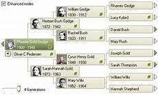 Ancestry Chart Maker Family Tree Maker The Pedigree View Ancestry Blog