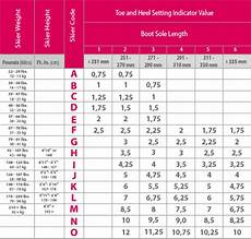 Head Bindings Size Chart Professional Din Calculator