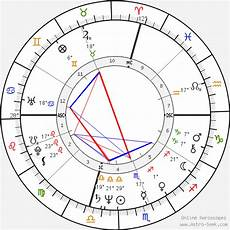 Jeff Chart Jeff Goldblum Birth Chart Horoscope Date Of Birth Astro