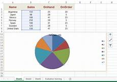 Create Pie Chart In Excel How To Create Excel Pie Chart In C On Wpf Applications