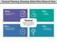 Tactical Plan Tactical Planning Showing What Who When And How