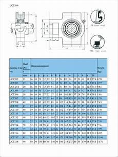 Pedestal Bearing Size Chart Stainless Steel Pedestal Bearing Plummer Blocks Buy