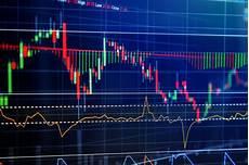 Pcs Stock Chart Financial Stock Market Graph Chart Of Stock Market
