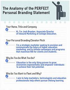 Brand Statement What Is A Targeted Personal Brand Statement Why Not Try