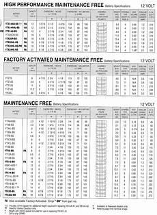 12v Car Battery Size Chart Batteries 171 Myrons Mopeds