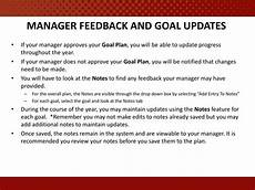 Manager Feedback Ppt Wingspan Performance Management Goal Setting Module