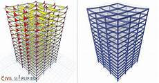 Analysis And Design Of Buildings Summer Training Program In Civil Engineering Structural