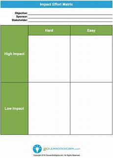 Reporting Matrix Template Impact Effort Matrix Template Amp Example