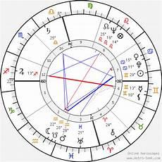 Audie Murphy Birth Chart Horoscope Date Of Birth Astro