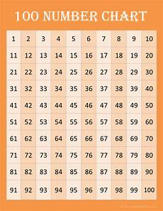 100 Square Pocket Chart Free Math Printables 100 Number Charts
