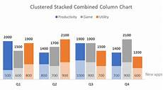 Column Chart Excel Create A Clustered And Stacked Column Chart In Excel Easy