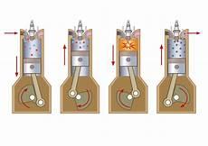 candele motore diesel motori diesel e a benzina tutte le differenze puntopro