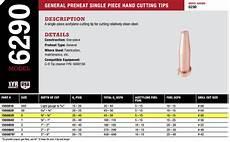 Oxy Acetylene Torch Tip Chart Harris Cutting Tip 6290 0 Acetylene Medium Duty 1500830