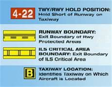 Mandatory Airport Instruction Signs Are Designated By Willamette Aviation Towered Airports