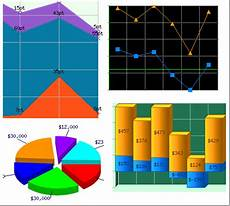 Web Design Charts Graphs Sreenshot Advanced Graph And Chart Collection For Php 5 1
