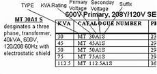 Transformer Fusing Chart 3 Phase Transformer Sizing Chart Best Picture Of Chart