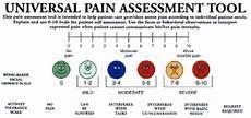 Universal Assessment Chart Universal Assessment Chart Planeta Zifra