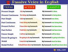 Active And Passive Rules Chart Active And Passive Voice Definition Rules Amp Useful