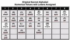 Chaldean Numerology Chart Chaldean Versus Western Numerology The Master Shift