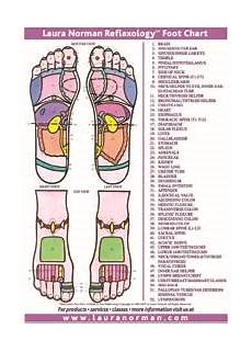 Norman Reflexology Foot Chart Health Amp Harmony Stepping Into The New Year With