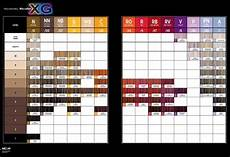 Paul Mitchell Inkworks Color Chart Pin By Ivy Hartsock On Hair Paul Mitchell Color Chart