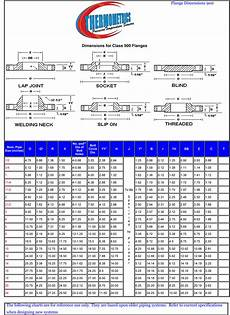 Flange Fitting Chart 6 Best Images Of Metric Pipe Fitting Size Chart Socket