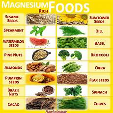 Magnesium In Foods Chart Why Your Body Needs Magnesium Crevar Chiropractic