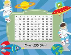 Abcya Com 100 Chart Free Printable Number Chart 1 100 Customizable Instant