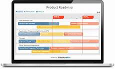 Product Service Plan Roadmap Template Software Productplan Features