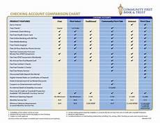 Comparison Matrix Template Product Comparison Excel Template Qualads