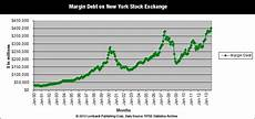 Nz Stock Exchange Chart Warning Stock Market Margin Borrowing Reaches All Time High