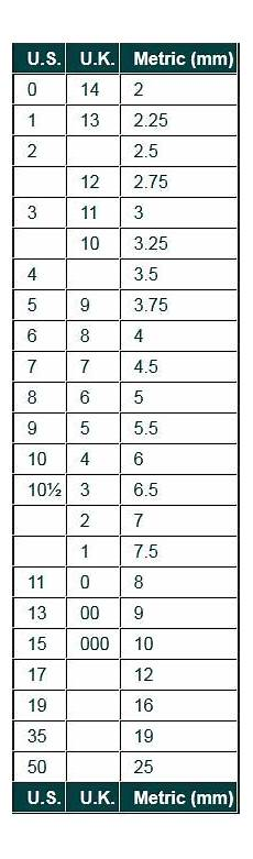 knitting needle size conversion chart in metric uk canada