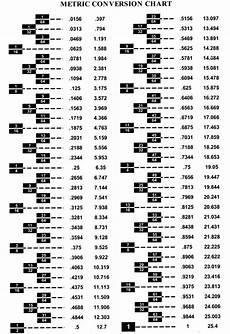Metric Socket Size Chart Cutter Chart Jpplus