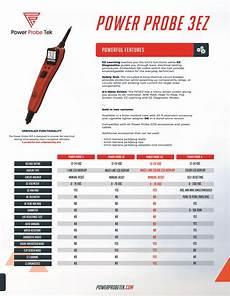 Power Probe Chart Power Probe 3ez Comparison Chart Power Probe Tek